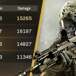 Call Of Duty Warzone Squad Sets New World Record With 162 Kills In Single Game