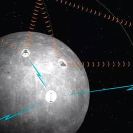 Plans To Bring 'GPS' And Skype To The Moon By Satellite Unveiled