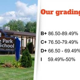 Middle School Drops The Letter 'F' From Its Grading System