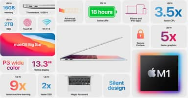 Apple Announces New MacBook Air Powered By First Ever Apple-Designed M1 Chip