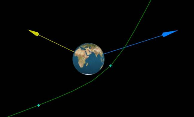 asteroid passes close to earth