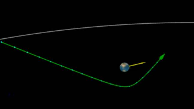 2020 SW Asteroid