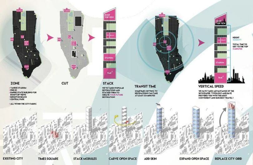 This City In One Giant Skyscraper Could Be Reality In The Future TS5 810x528