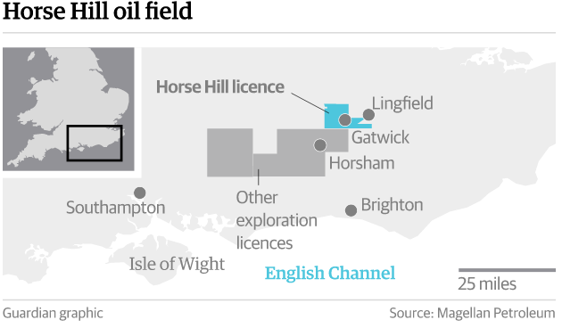 Why Britains Billion Pound Oil Discovery Should Be Overlooked horse hill