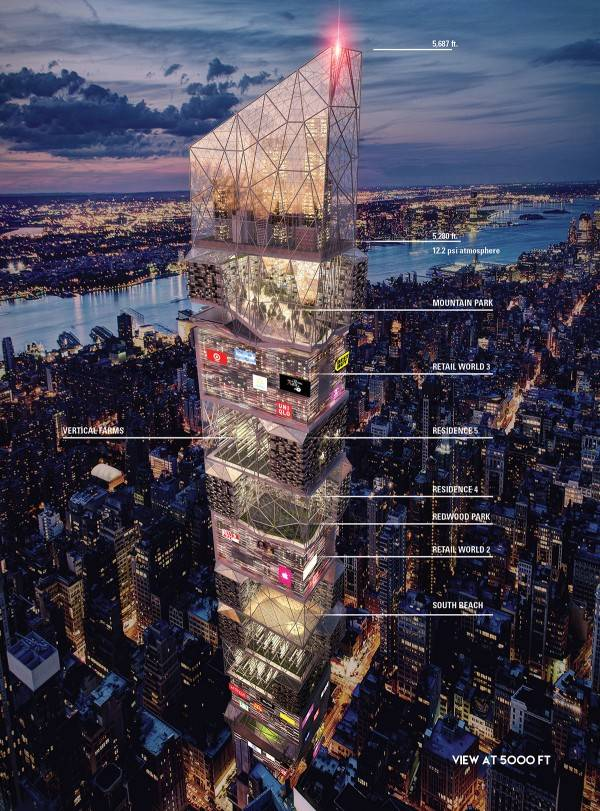 This City In One Giant Skyscraper Could Be Reality In The Future hotel