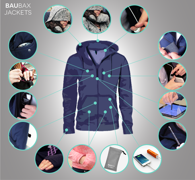 The Swiss Army Knife Of Jackets Is One Of The Best Things On Kickstarter 112
