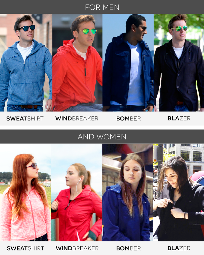 The Swiss Army Knife Of Jackets Is One Of The Best Things On Kickstarter 4