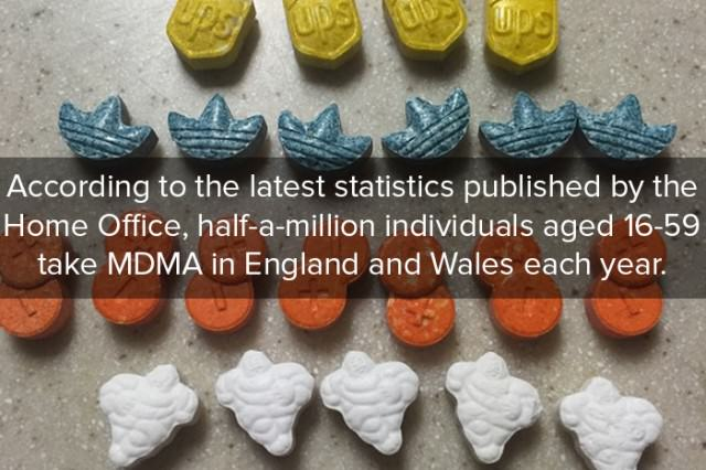 Should We Be Able To Test Pills At Clubs And Festivals? Image 1 Redo 1 640x426