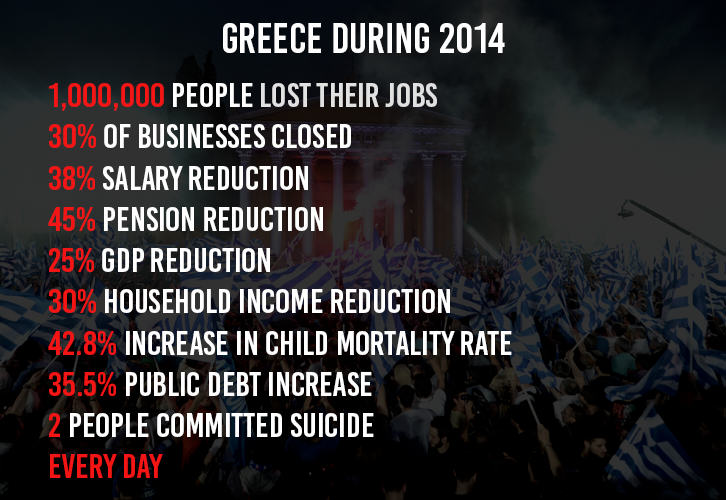 Heres What The F*ck Is Happening In Greece greece lighter