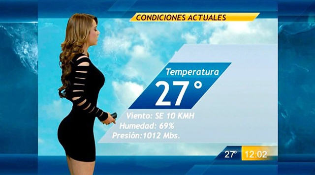 Yanet Garcia Continues To Cause Hysteria, One Post At A Time UNILAD Yanet Garcia Mexican weatherwoman3