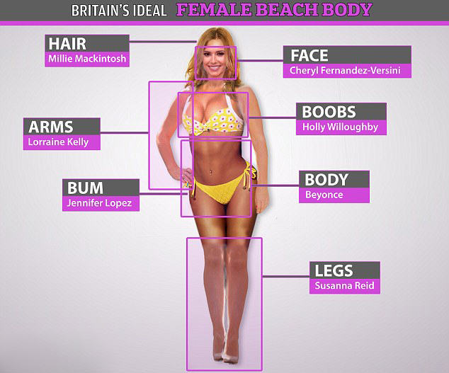 The Ideal Beach Body According To Brits Has Been Revealed UNILAD rsDUSP8rV