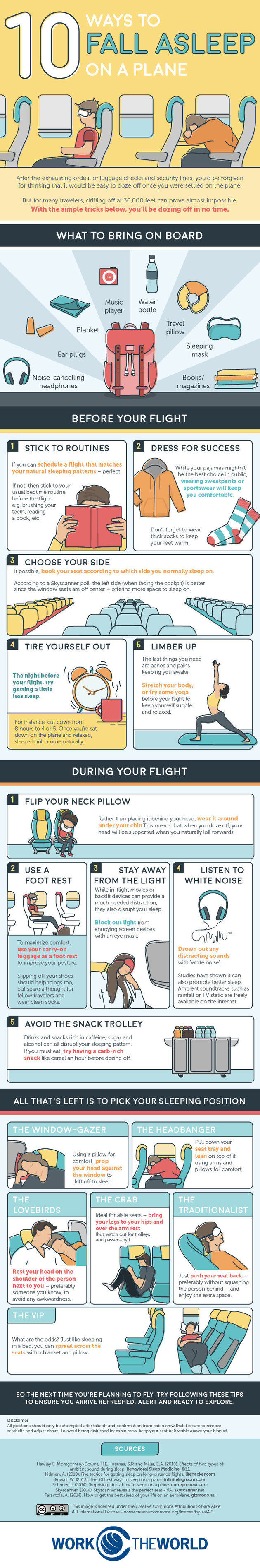 Here Are Ten Handy Tips On How To Fall Asleep On A Plane UNILAD slee3
