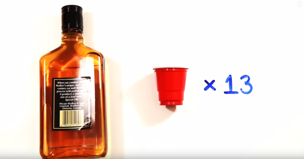 How Much Weed, Coffee, Water And Chocolate Does It Take To Kill You? UNILAD alc5