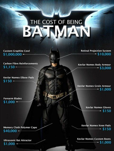 Heres How Much It Would Actually Cost To Be Batman UNILAD batman cost 18
