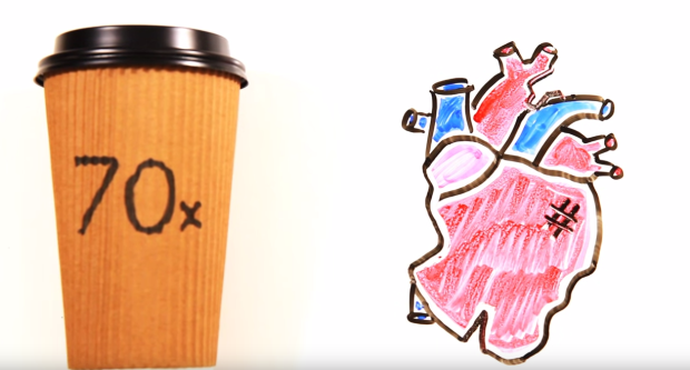 How Much Weed, Coffee, Water And Chocolate Does It Take To Kill You? UNILAD coffee8