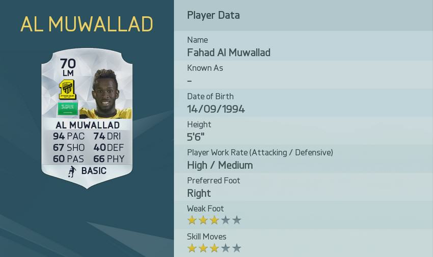 EA Have Released The Top 20 Fastest Players Rated In FIFA 16 UNILAD image 12.img 8