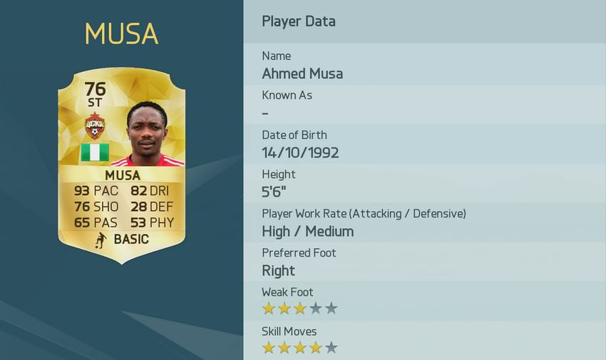 EA Have Released The Top 20 Fastest Players Rated In FIFA 16 UNILAD image 14.img 4
