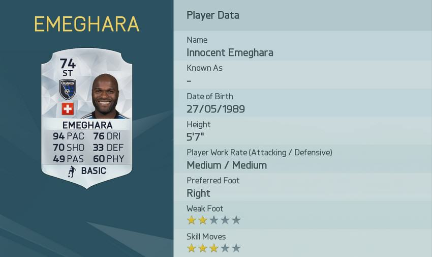EA Have Released The Top 20 Fastest Players Rated In FIFA 16 UNILAD image 4.img 6