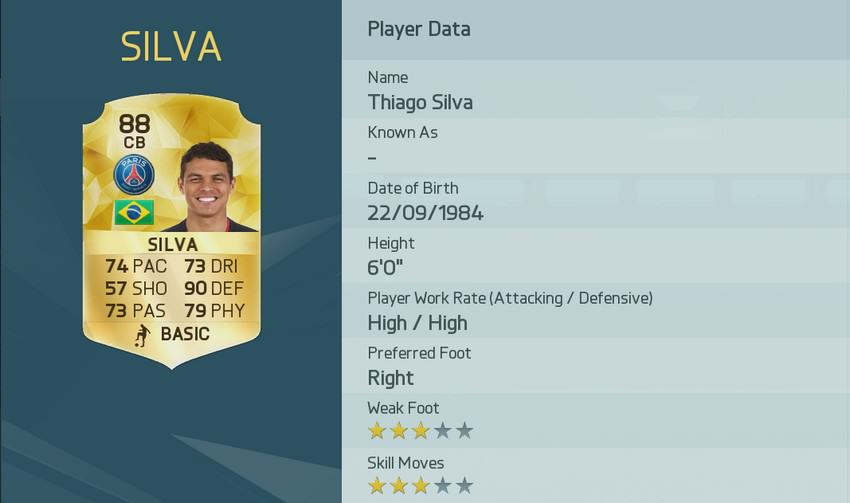 EA Have Released The Top Rated Players In FIFA 16 UNILAD image 45.img 3
