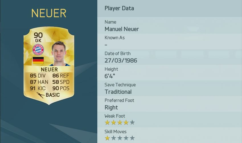 EA Have Released The Top Rated Players In FIFA 16 UNILAD image 46.img 6