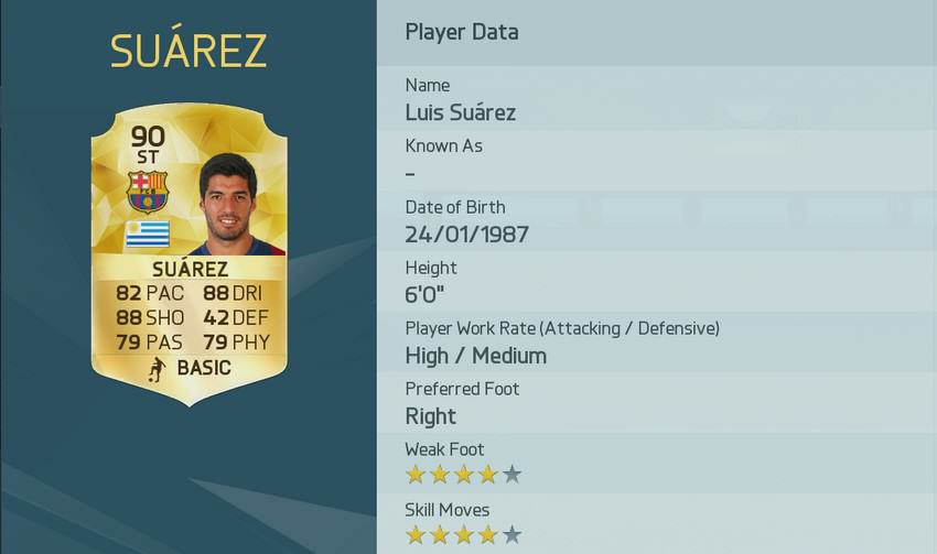 EA Have Released The Top Rated Players In FIFA 16 UNILAD image 47.img 7