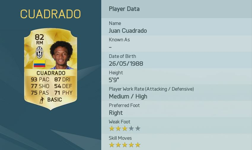 EA Have Released The Top 20 Fastest Players Rated In FIFA 16 UNILAD image 9.img 3