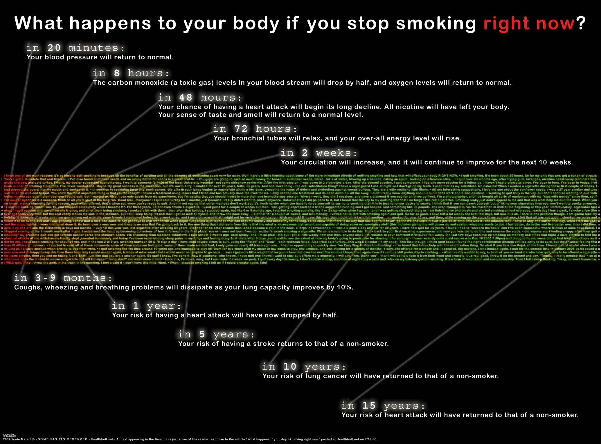 this is what happens to your body when you quit smoking, Skeleton