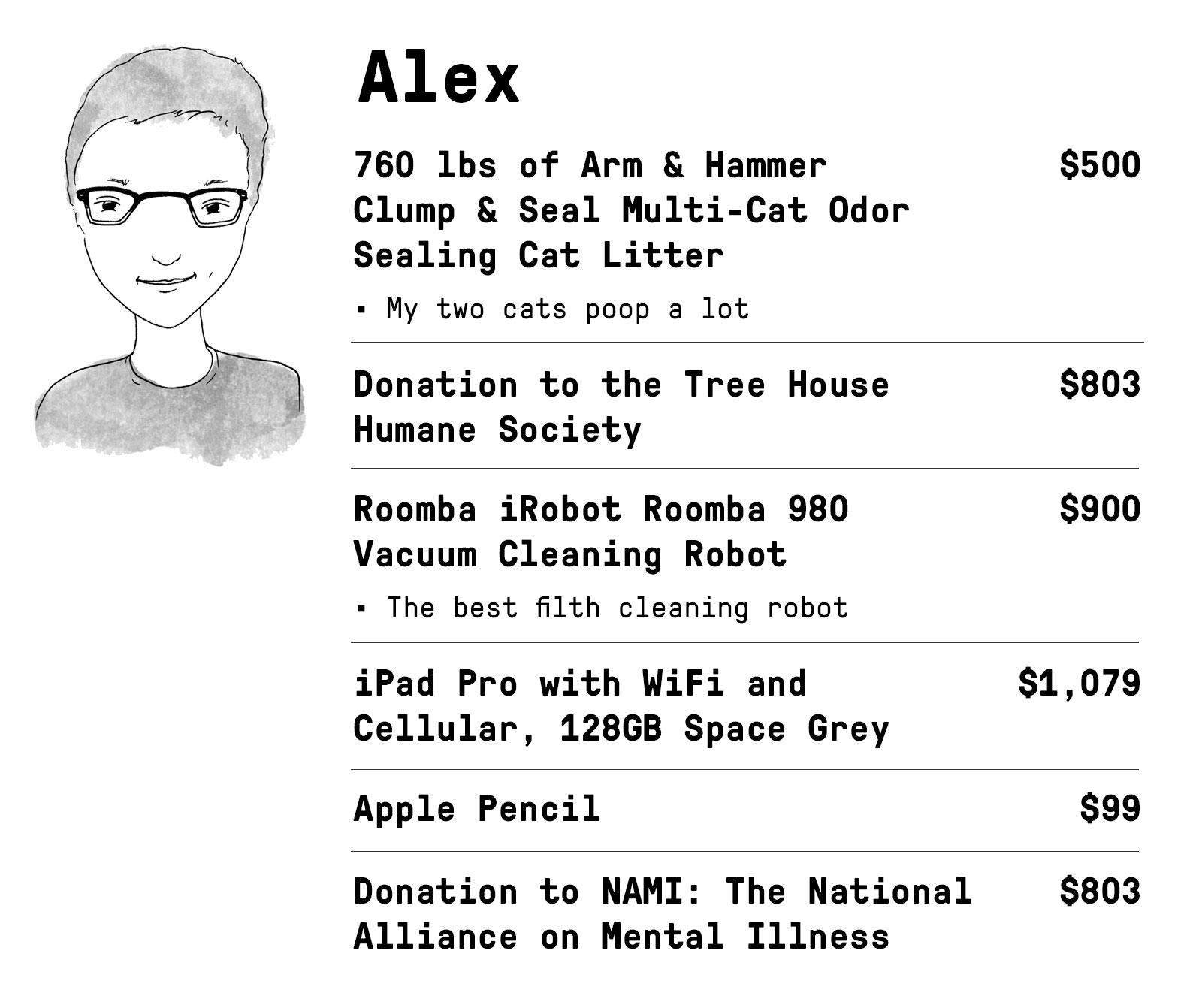 Cards Against Humanity Makes $71,000 by Selling Absolutely Nothing, Spends It All alex