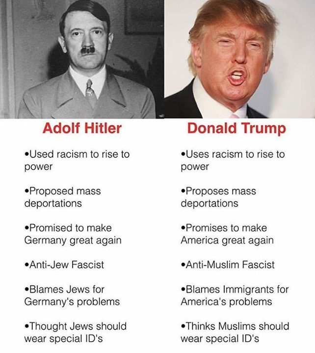 Petition To Block Donald Trump From UK Entry Gains Traction hitler and trump
