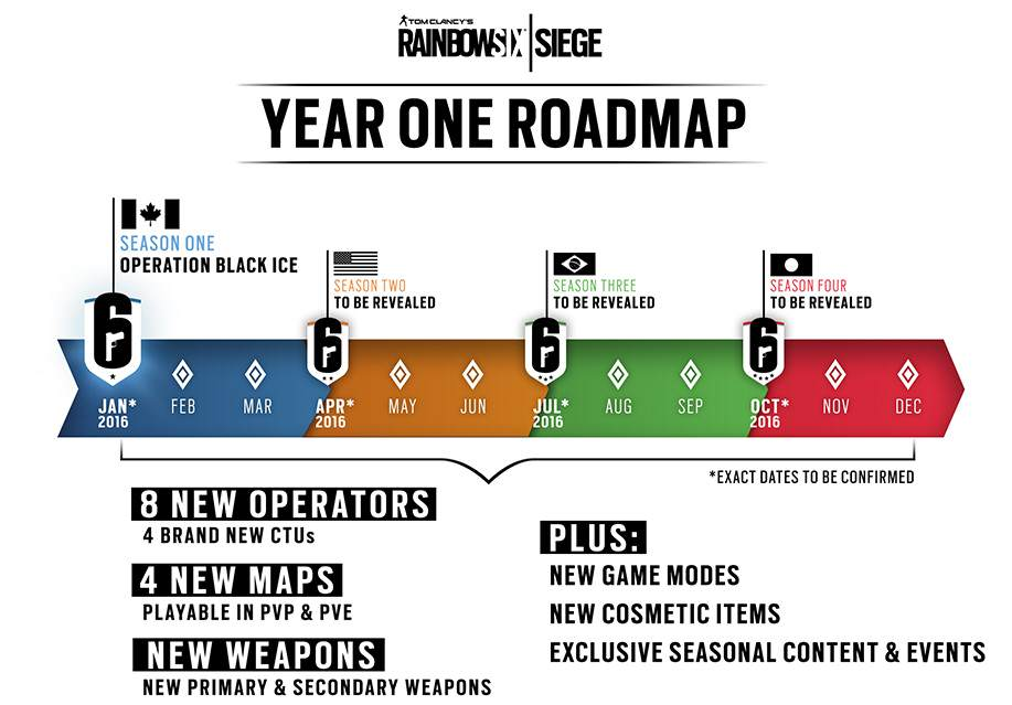 Rainbow Six Sieges First Expansion To Be Delayed, But Only Slightly YearOneRoadmap 227421