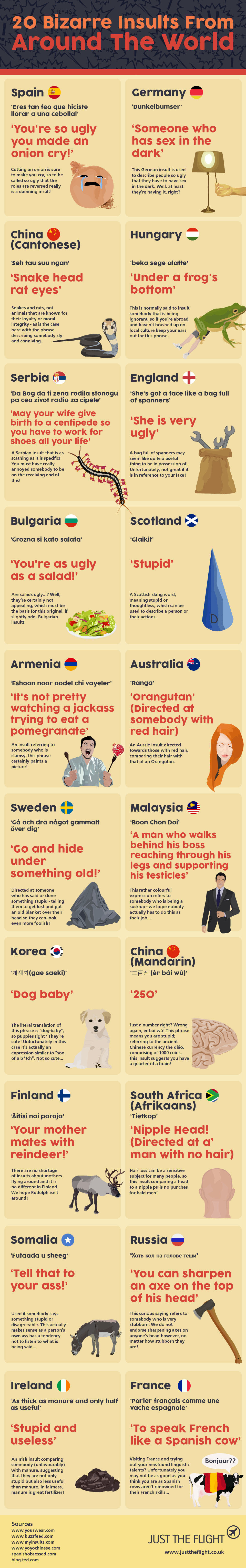 Here Are Some Of The Strangest Insults From Around The World insults