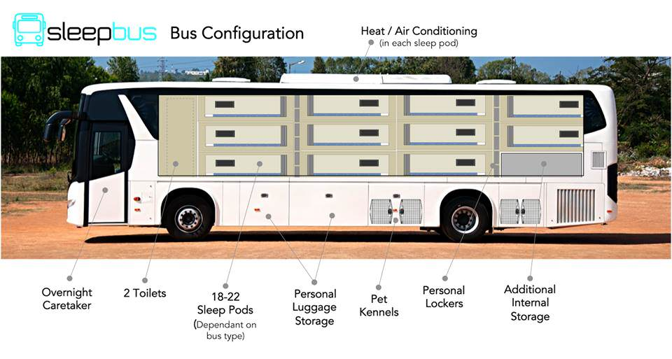 This Incredible Project Helps The Homeless Using Old Buses sleepbus2