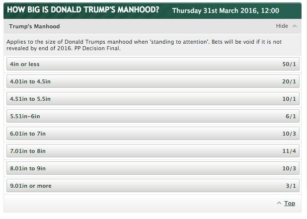 Donald Trumps Penis Size Could Make You A Lot Of Money paddy power