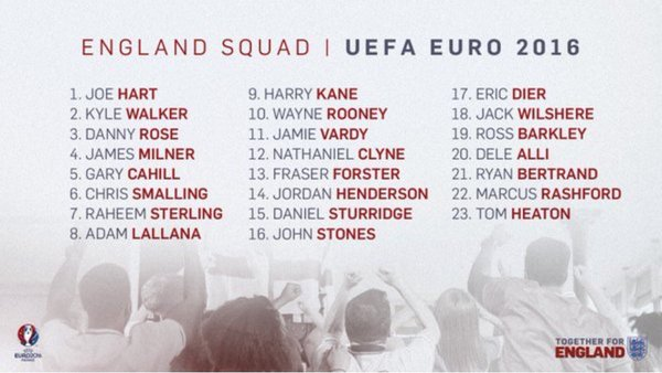 Final England Squad Announced, Internet Goes Utterly Mental eng squad
