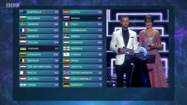 Seven Most F*cked Up Moments From Eurovision 2016 enhanced 20578 1463265495 1