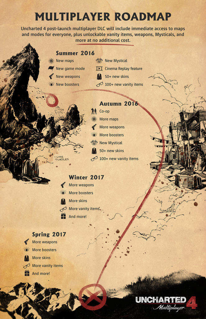 Naughty Dog Give Update On Uncharted 4s Single Player DLC 3056687 roadmap