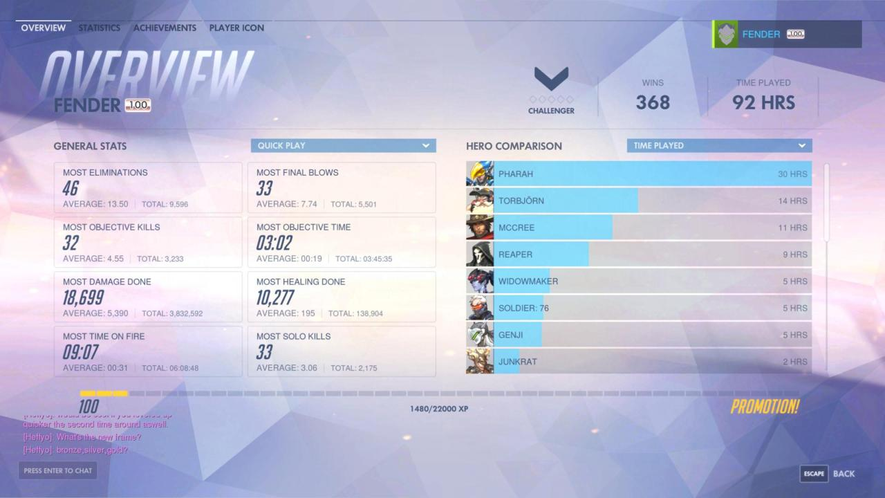 Overwatch Player Reaches Level 100 After Intense Gaming Marathon 3071699 1001