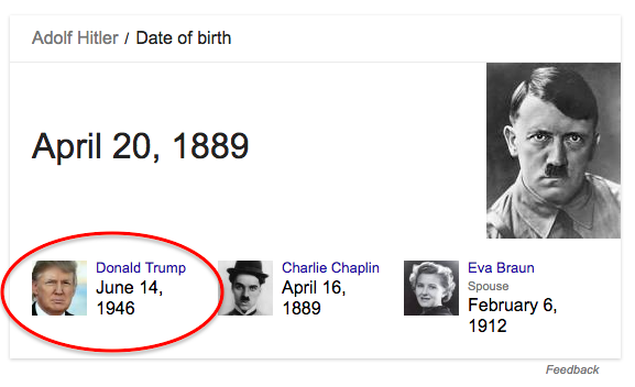 Can You See Whats So Shocking About Donald Trumps Google Results? xvhaewzcrsslgdhdzi8nijfhsml9dltkslj3trxv320g2zkwgexvvbgbfbb4ic27
