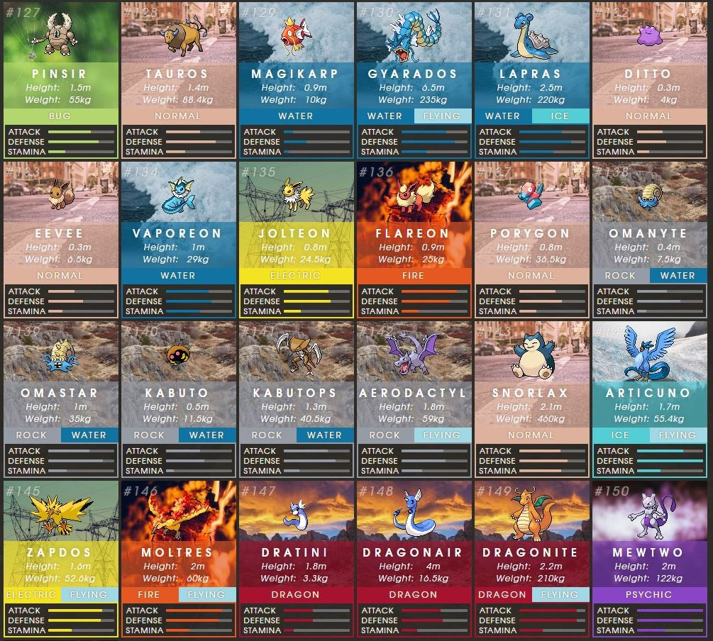 This Ultimate Pokemon Go Cheat Sheet Shows Which Pokemon Are Strongest Capture 11