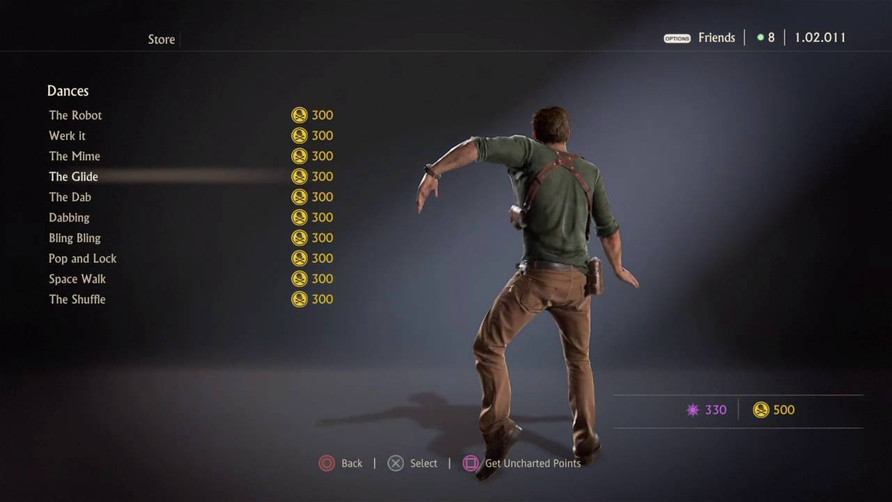 Behind The Scenes Of Uncharted 4s Ridiculous Dance Taunts maxresdefault 1 7
