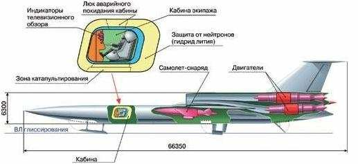 The Soviet Union Built A Nuclear Powered Plane, Apparently nukeplane2