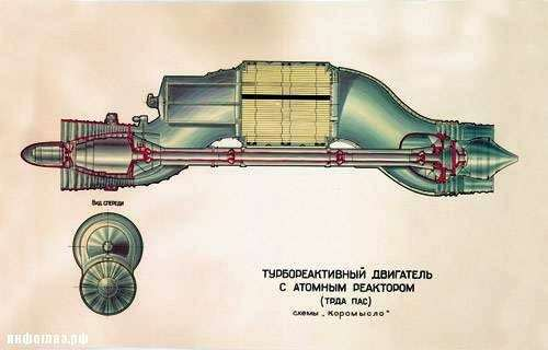 The Soviet Union Built A Nuclear Powered Plane, Apparently nukeplane4