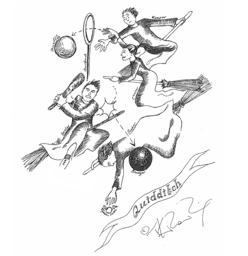 JK Rowling Just Released Some Amazing Early Sketches Of Harry Potter Characters JKR Quidditch illustration