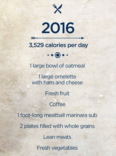 This Is American Olympian Michael Phelps New Diet Screen Shot 2016 08 12 at 16.23.03