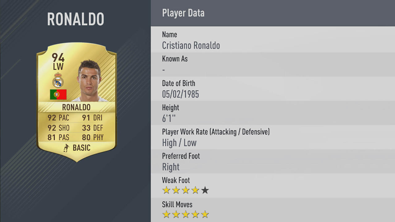 FIFA 17 Top Ten Player Rankings Revealed 3125023 ronaldo