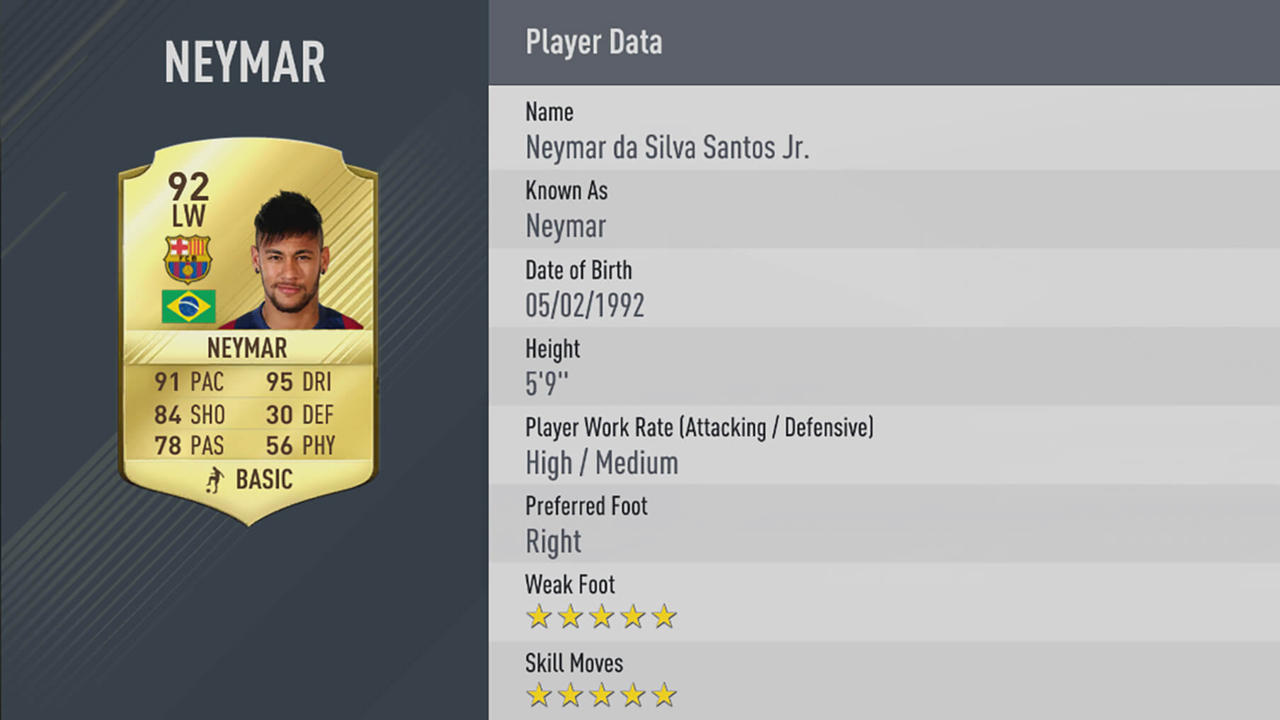 FIFA 17 Top Ten Player Rankings Revealed 3125026 3