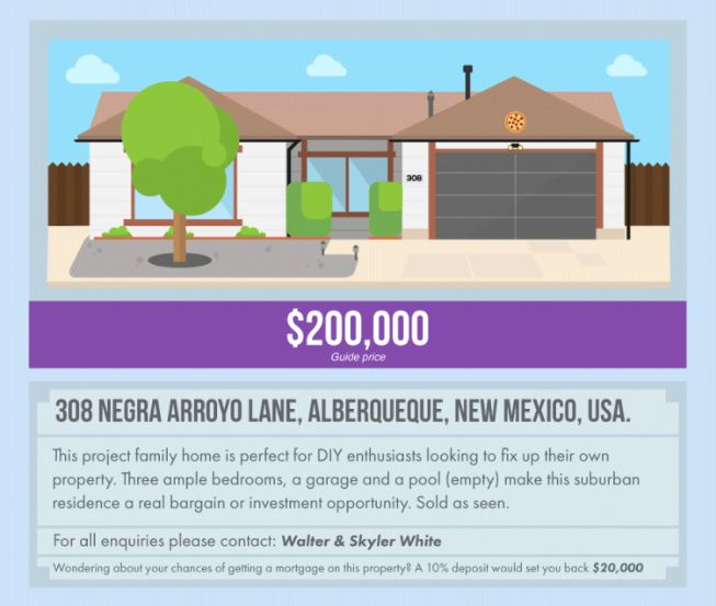 Heres How Much The Simpsons House Really Costs house breakingbad