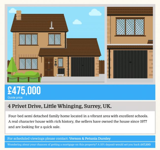 Heres How Much The Simpsons House Really Costs house harrypotter