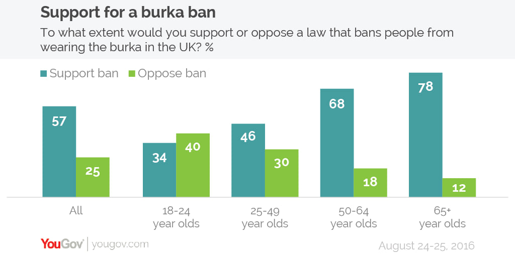 We Asked Muslim Women What They Really Think About Wearing The Burqa 36530UNILAD imageoptim Burka ban 01