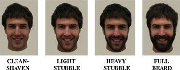This Is How Long To Grow Your Beard To Be Most Attractive 63979UNILAD imageoptim 1 s2.0 s1090513813000226 gr1